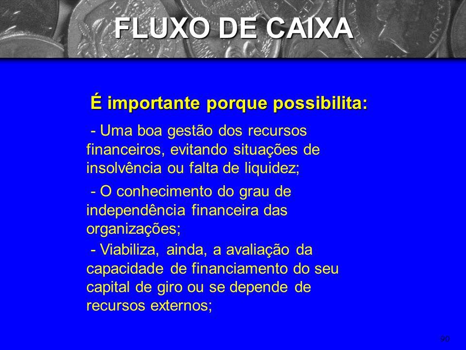 89 FLUXO DE CAIXA Conceito: - Instrumento de programação financeira - Representação dinâmica da situação financeira - Conjunto de ingressos e desembol