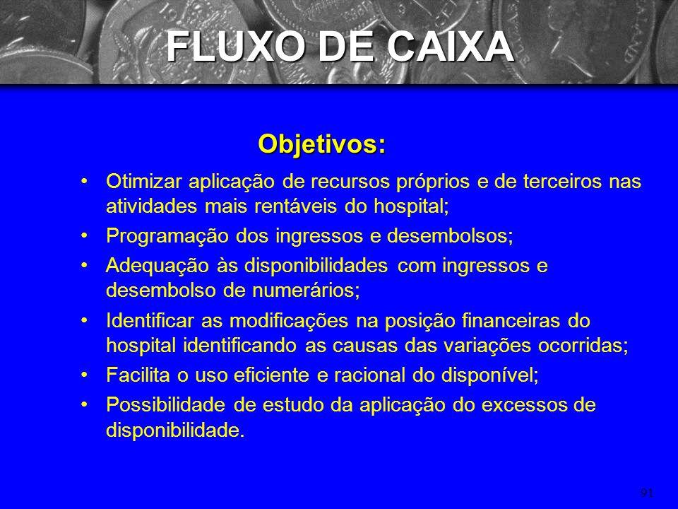 90 É importante porque possibilita: FLUXO DE CAIXA - Uma boa gestão dos recursos financeiros, evitando situações de insolvência ou falta de liquidez;