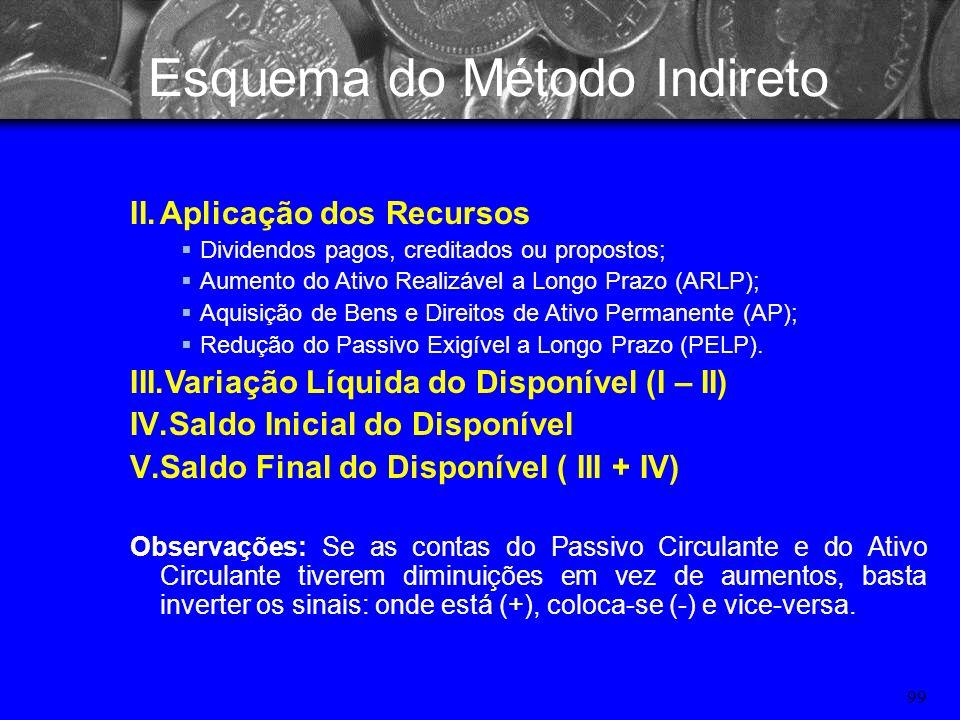 98 Esquema do Método Indireto I.Origem dos Recursos 1ª) Das Operações (+) Aumentos nas contas do Passivo Circulante (-) Aumentos nas contas do Ativo C