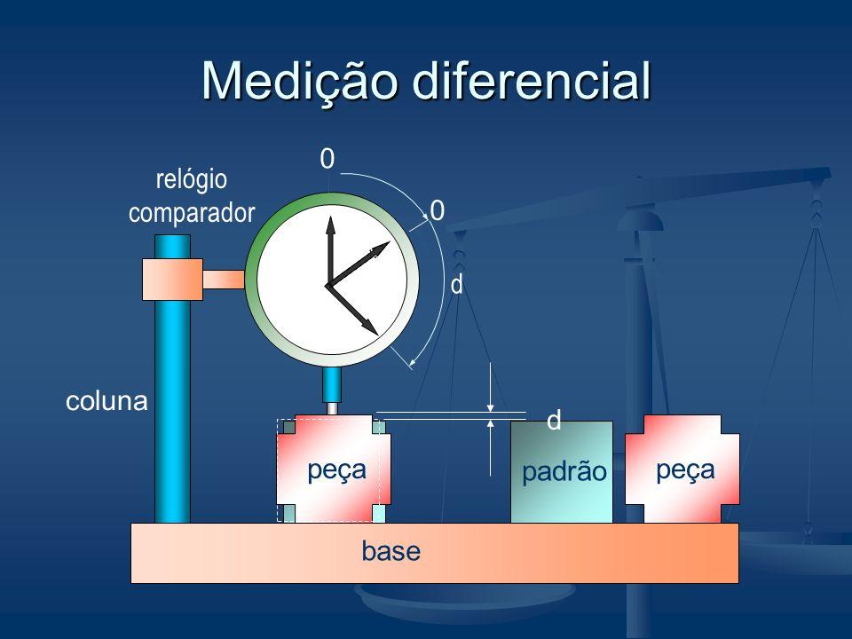 Medição diferencial base coluna relógio comparador 0 0 d padrão peça padrão peça d