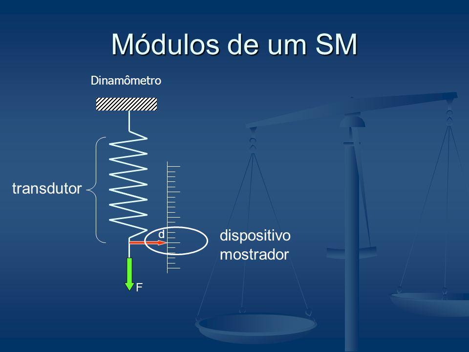 Módulos de um SM F d transdutor dispositivo mostrador Dinamômetro