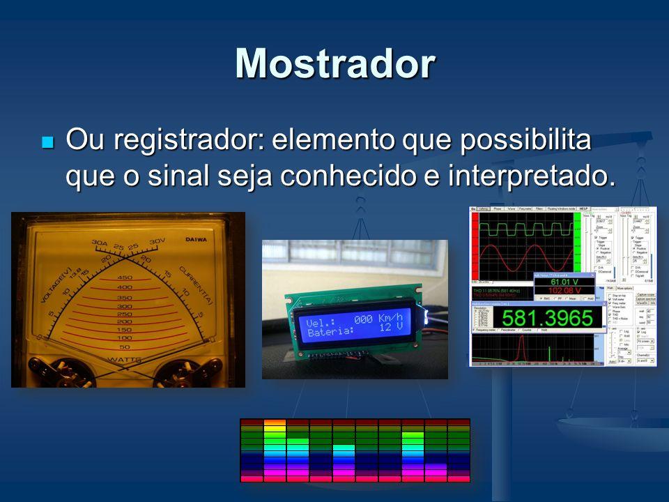 Mostrador Ou registrador: elemento que possibilita que o sinal seja conhecido e interpretado.
