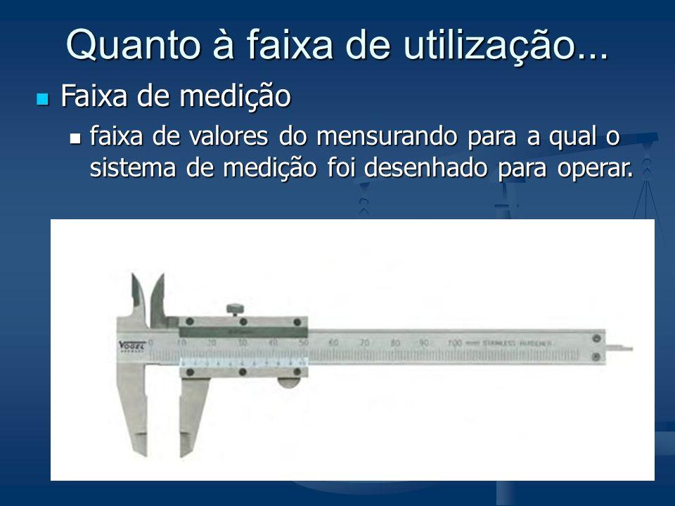 Quanto à faixa de utilização... Faixa de medição Faixa de medição faixa de valores do mensurando para a qual o sistema de medição foi desenhado para o