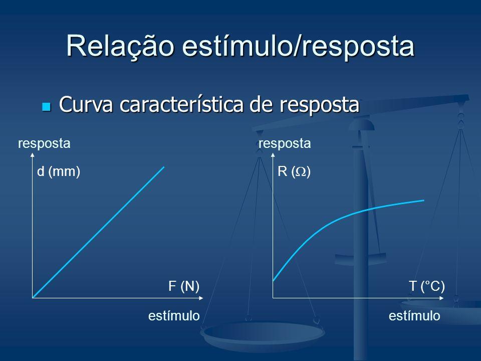 Relação estímulo/resposta F (N) d (mm) estímulo resposta T (°C) R ( ) estímulo resposta Curva característica de resposta Curva característica de resposta