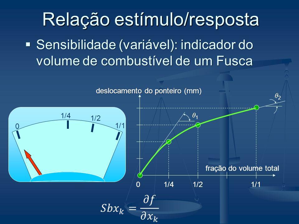 fração do volume total deslocamento do ponteiro (mm) 01/41/21/1 1/4 0 1/2 1/1 Relação estímulo/resposta Sensibilidade (variável): indicador do volume de combustível de um Fusca Sensibilidade (variável): indicador do volume de combustível de um Fusca 1 2