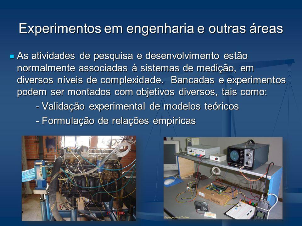 Experimentos em engenharia e outras áreas As atividades de pesquisa e desenvolvimento estão normalmente associadas à sistemas de medição, em diversos