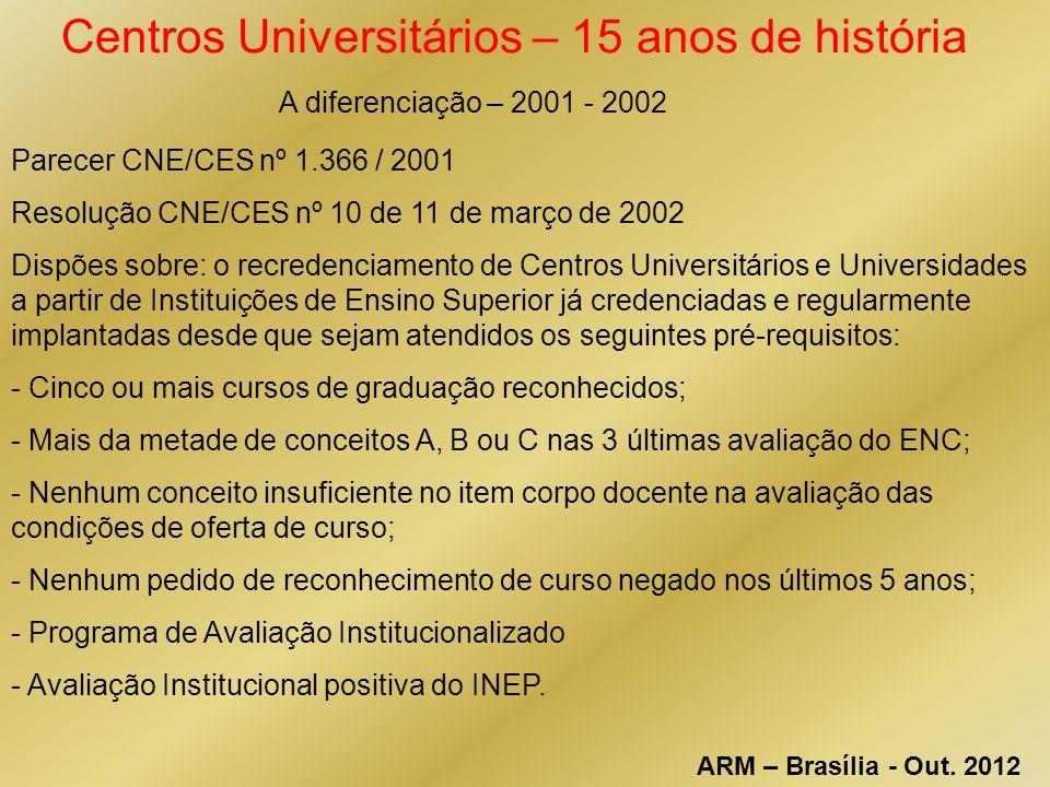 Centros Universitários – 15 anos de história A diferenciação – 2001 - 2002 Parecer CNE/CES nº 1.366 / 2001 Resolução CNE/CES nº 10 de 11 de março de 2