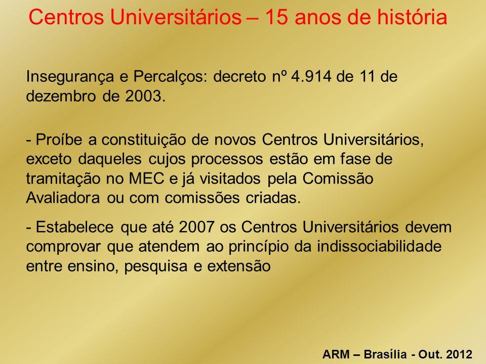 Centros Universitários – 15 anos de história Insegurança e Percalços: decreto nº 4.914 de 11 de dezembro de 2003. - Proíbe a constituição de novos Cen