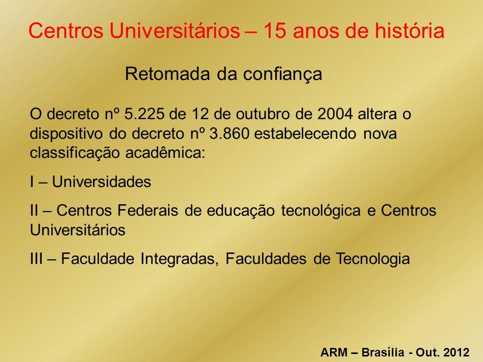 Centros Universitários – 15 anos de história Retomada da confiança O decreto nº 5.225 de 12 de outubro de 2004 altera o dispositivo do decreto nº 3.86
