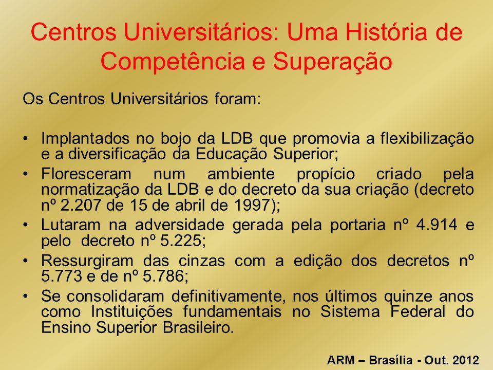 Centros Universitários: Uma História de Competência e Superação Os Centros Universitários foram: Implantados no bojo da LDB que promovia a flexibiliza