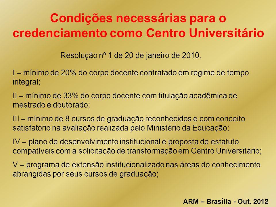 Condições necessárias para o credenciamento como Centro Universitário I – mínimo de 20% do corpo docente contratado em regime de tempo integral; II –