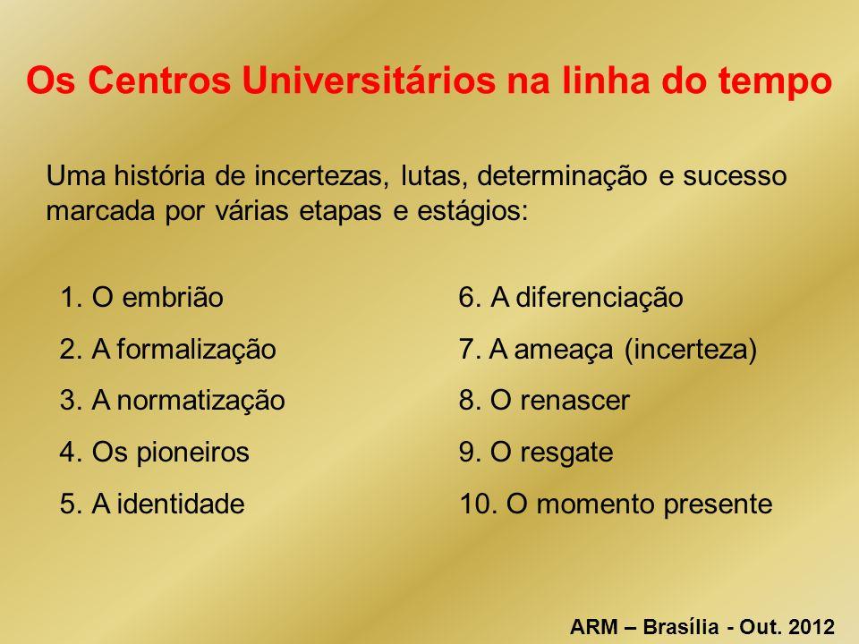 Os Centros Universitários na linha do tempo Uma história de incertezas, lutas, determinação e sucesso marcada por várias etapas e estágios: 1.O embriã