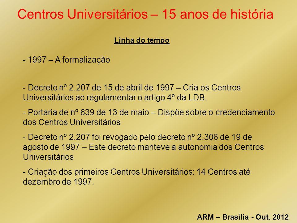 Centros Universitários – 15 anos de história Linha do tempo - 1997 – A formalização - Decreto nº 2.207 de 15 de abril de 1997 – Cria os Centros Universitários ao regulamentar o artigo 4º da LDB.