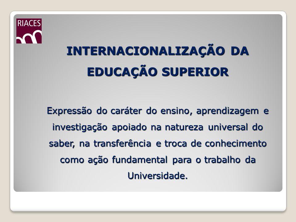 INTERNACIONALIZAÇÃO DA EDUCAÇÃO SUPERIOR Expressão do caráter do ensino, aprendizagem e investigação apoiado na natureza universal do saber, na transf