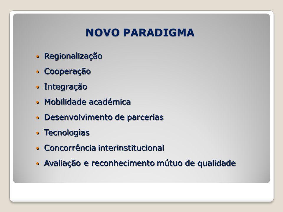 NOVO PARADIGMA Regionalização Regionalização Cooperação Cooperação Integração Integração Mobilidade académica Mobilidade académica Desenvolvimento de
