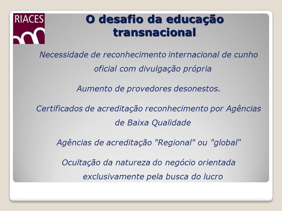O desafio da educação transnacional Necessidade de reconhecimento internacional de cunho oficial com divulgação própria Aumento de provedores desonest