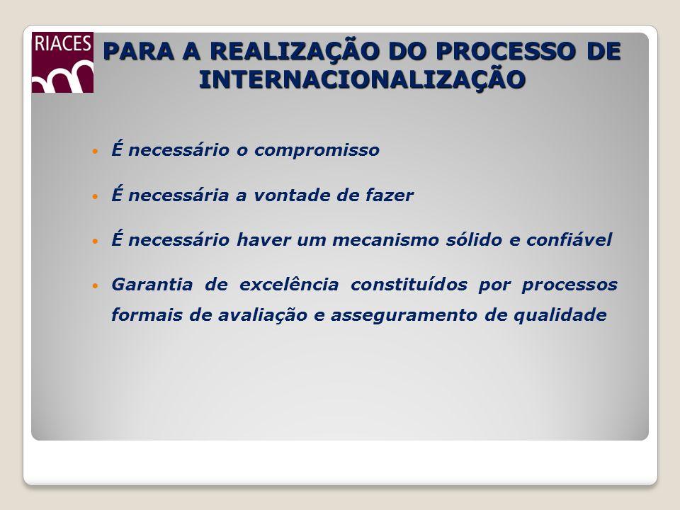 PARA A REALIZAÇÃO DO PROCESSO DE INTERNACIONALIZAÇÃO É necessário o compromisso É necessária a vontade de fazer É necessário haver um mecanismo sólido