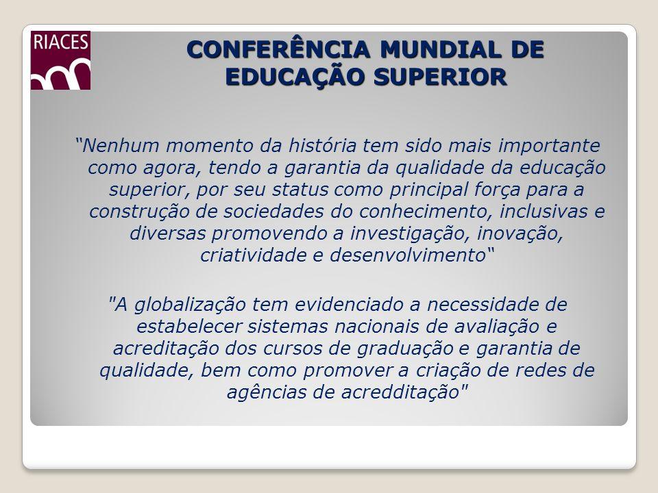 CONFERÊNCIA MUNDIAL DE EDUCAÇÃO SUPERIOR Nenhum momento da história tem sido mais importante como agora, tendo a garantia da qualidade da educação sup