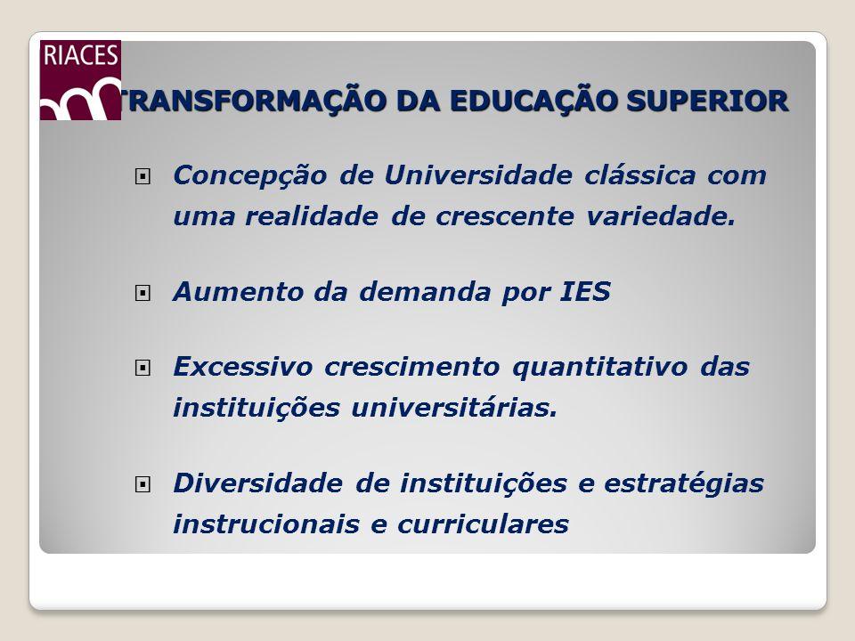 TRANSFORMAÇÃO DA EDUCAÇÃO SUPERIOR Concepção de Universidade clássica com uma realidade de crescente variedade. Aumento da demanda por IES Excessivo c