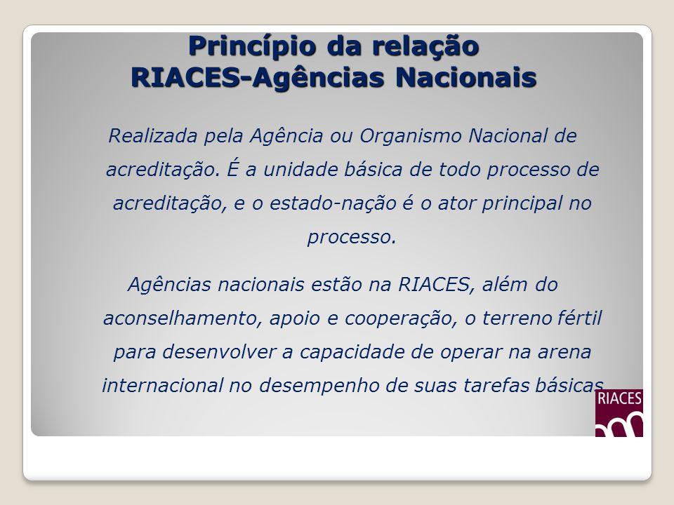 Princípio da relação RIACES-Agências Nacionais Realizada pela Agência ou Organismo Nacional de acreditação. É a unidade básica de todo processo de acr