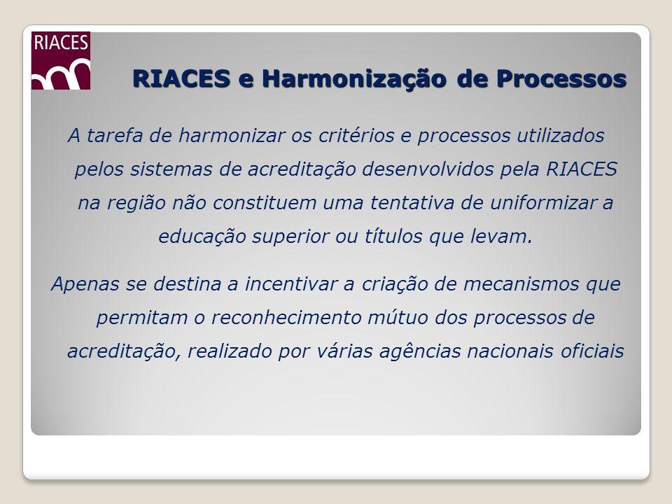 RIACES e Harmonização de Processos A tarefa de harmonizar os critérios e processos utilizados pelos sistemas de acreditação desenvolvidos pela RIACES