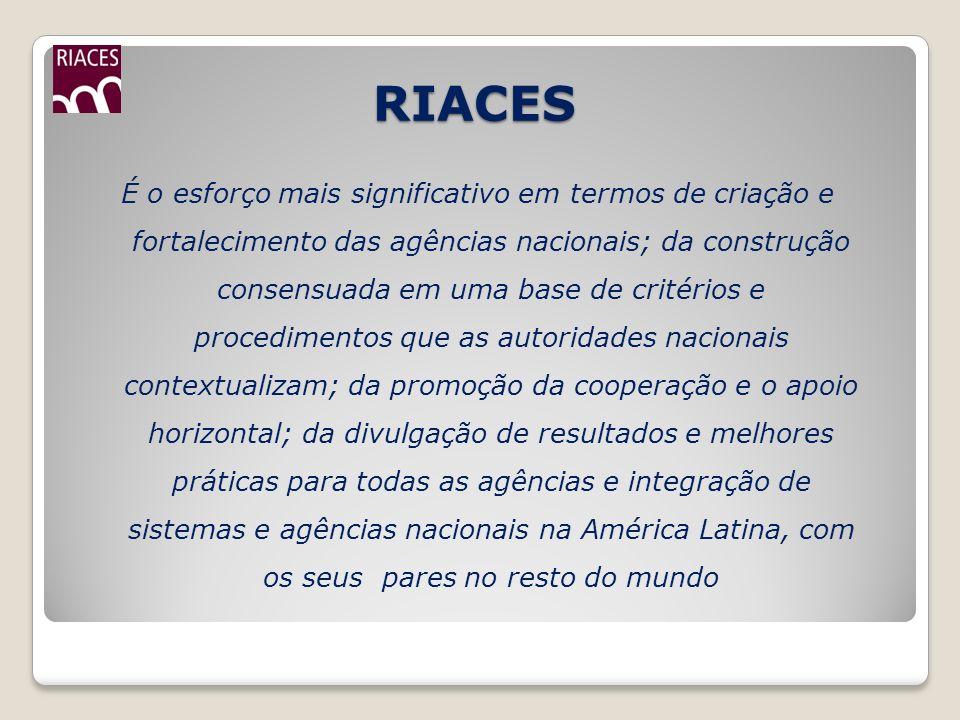 RIACES É o esforço mais significativo em termos de criação e fortalecimento das agências nacionais; da construção consensuada em uma base de critérios