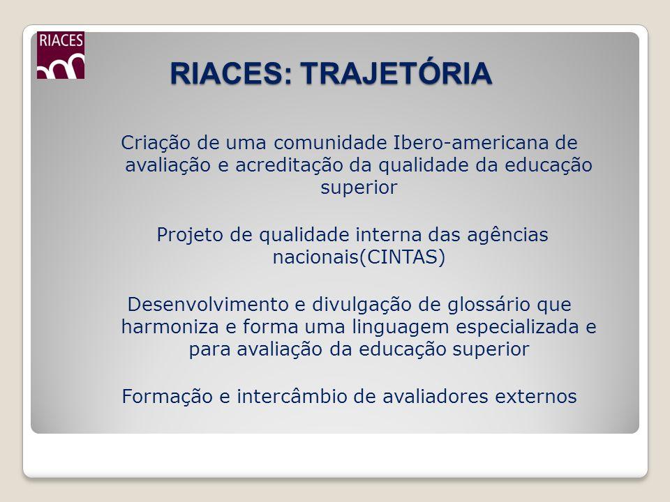RIACES: TRAJETÓRIA Criação de uma comunidade Ibero-americana de avaliação e acreditação da qualidade da educação superior Projeto de qualidade interna