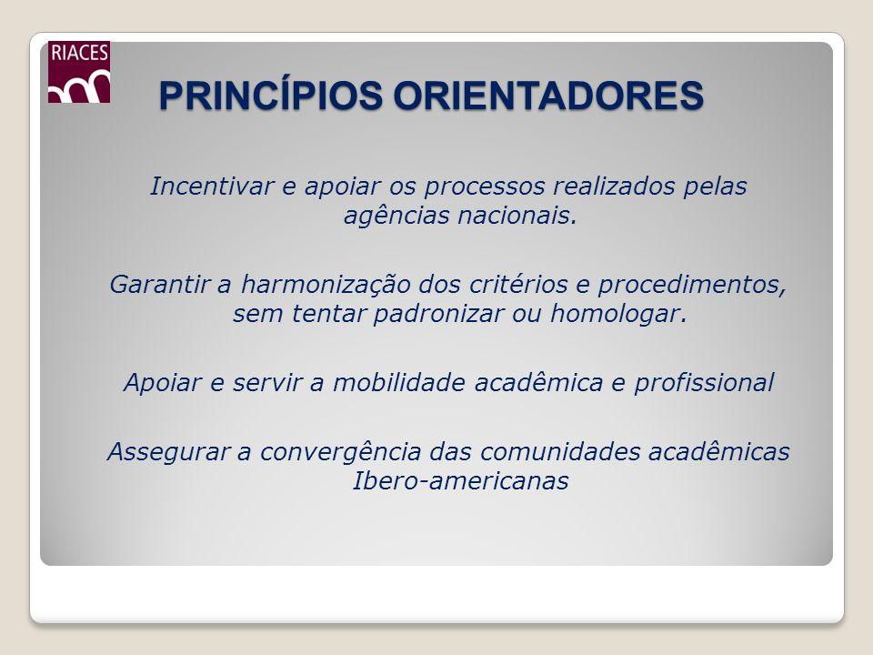 PRINCÍPIOS ORIENTADORES Incentivar e apoiar os processos realizados pelas agências nacionais. Garantir a harmonização dos critérios e procedimentos, s