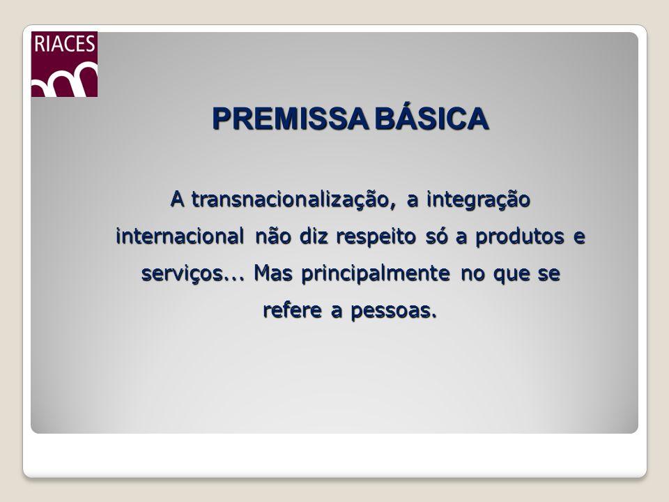 PREMISSA BÁSICA A transnacionalização, a integração internacional não diz respeito só a produtos e serviços... Mas principalmente no que se refere a p