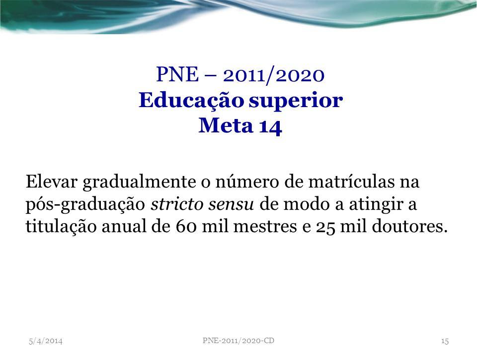 Elevar gradualmente o número de matrículas na pós-graduação stricto sensu de modo a atingir a titulação anual de 60 mil mestres e 25 mil doutores. PNE