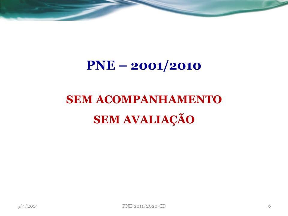 PNE – 2001/2010 SEM ACOMPANHAMENTO SEM AVALIAÇÃO 5/4/2014PNE-2011/2020-CD6