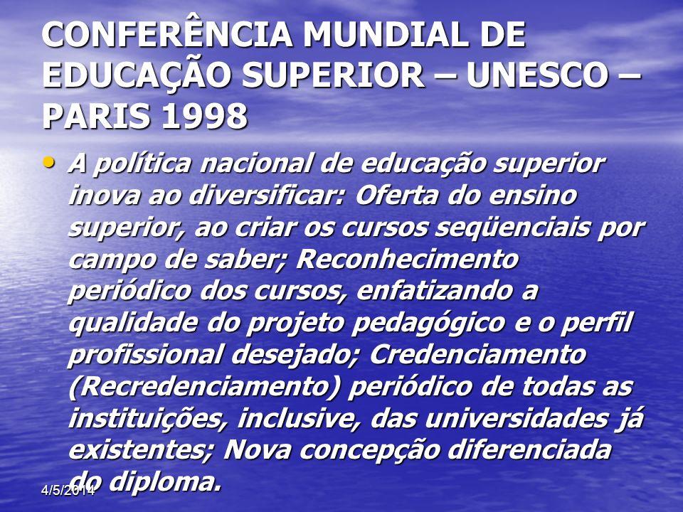 CONFERÊNCIA MUNDIAL DE EDUCAÇÃO SUPERIOR – UNESCO – PARIS 1998 A política nacional de educação superior inova ao diversificar: Oferta do ensino superi