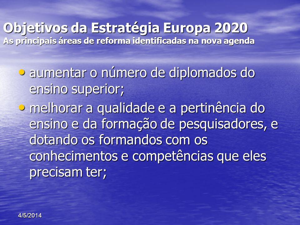 Objetivos da Estratégia Europa 2020 As principais áreas de reforma identificadas na nova agenda aumentar o número de diplomados do ensino superior; au