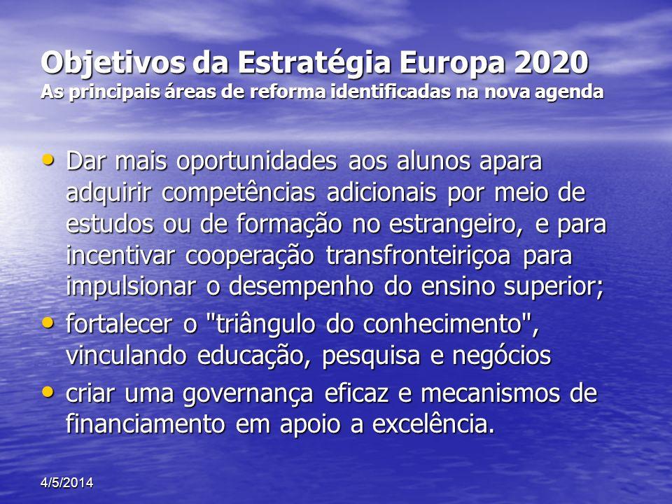 Objetivos da Estratégia Europa 2020 As principais áreas de reforma identificadas na nova agenda Dar mais oportunidades aos alunos apara adquirir compe