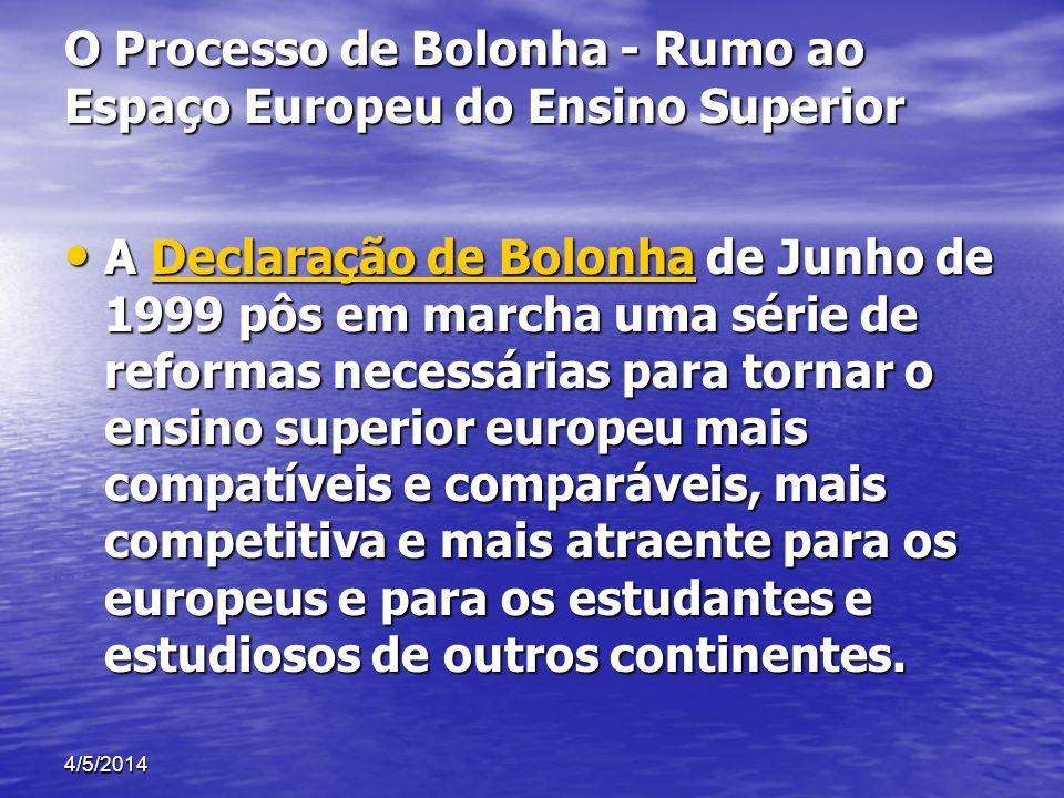 O Processo de Bolonha - Rumo ao Espaço Europeu do Ensino Superior A Declaração de Bolonha de Junho de 1999 pôs em marcha uma série de reformas necessá