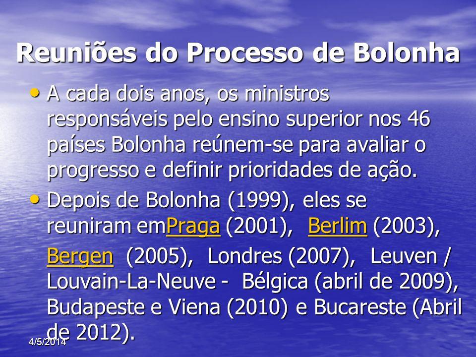 Reuniões do Processo de Bolonha Reuniões do Processo de Bolonha A cada dois anos, os ministros responsáveis pelo ensino superior nos 46 países Bolonha