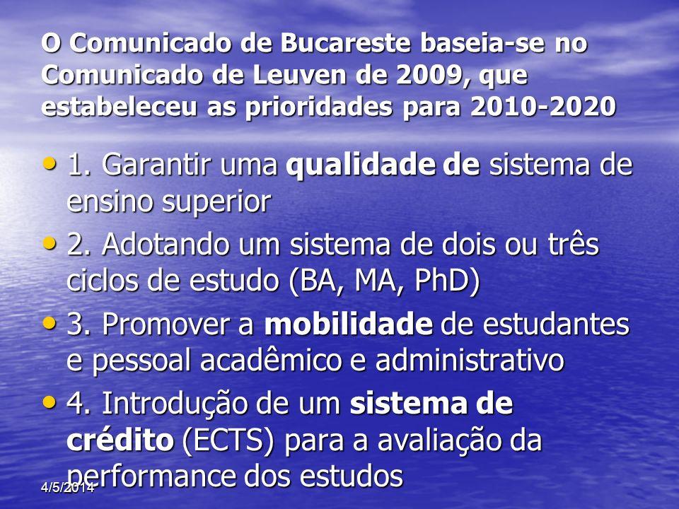 O Comunicado de Bucareste baseia-se no Comunicado de Leuven de 2009, que estabeleceu as prioridades para 2010-2020 1. Garantir uma qualidade de sistem