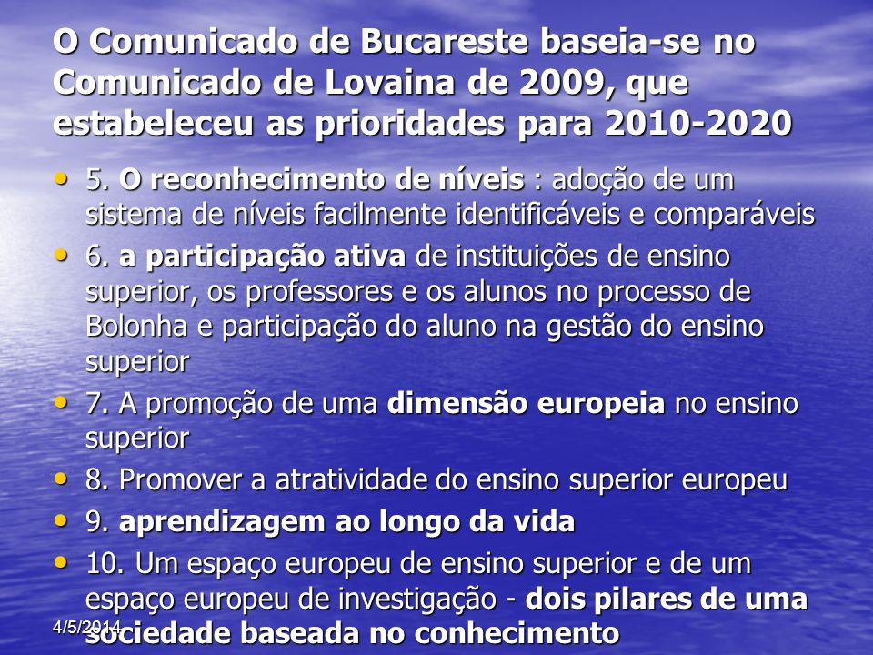 O Comunicado de Bucareste baseia-se no Comunicado de Lovaina de 2009, que estabeleceu as prioridades para 2010-2020 5. O reconhecimento de níveis : ad