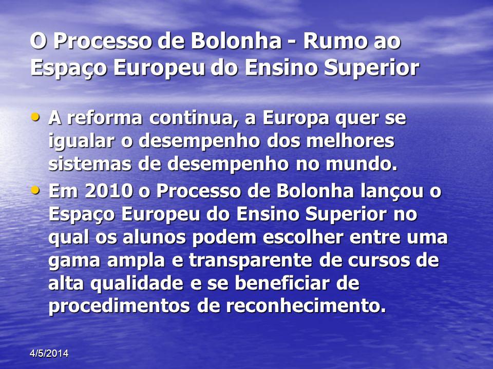 O Processo de Bolonha - Rumo ao Espaço Europeu do Ensino Superior A reforma continua, a Europa quer se igualar o desempenho dos melhores sistemas de d