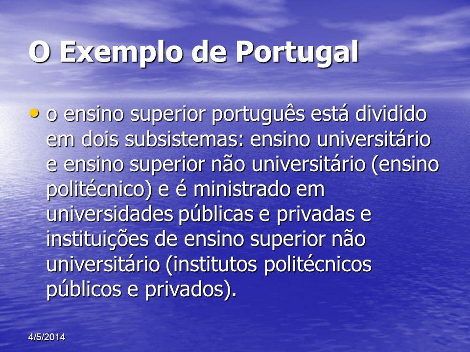 O Exemplo de Portugal o ensino superior português está dividido em dois subsistemas: ensino universitário e ensino superior não universitário (ensino