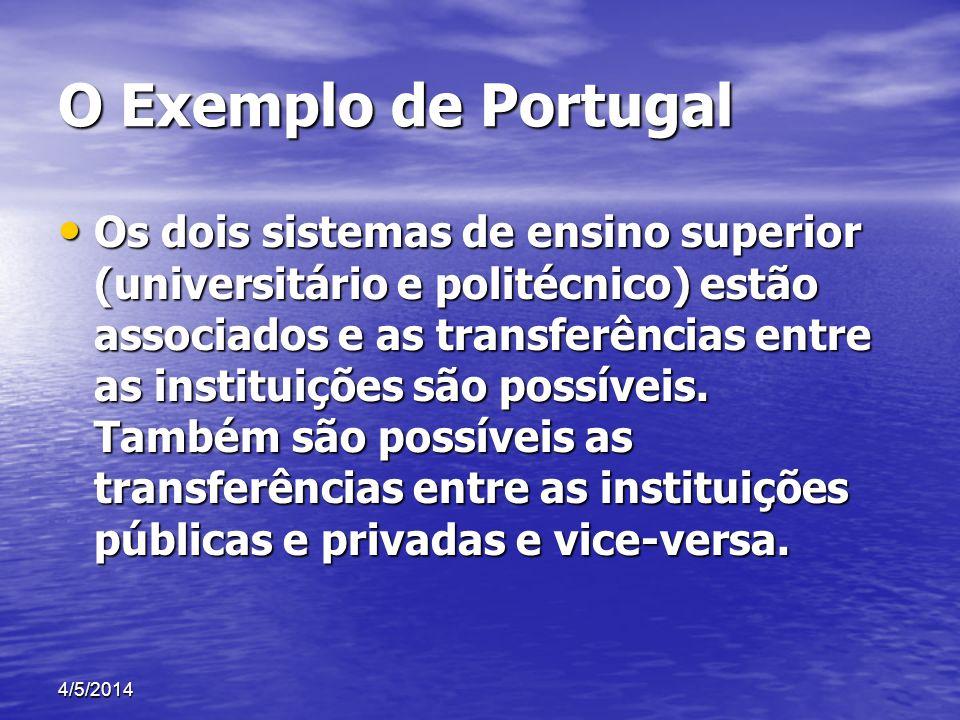 O Exemplo de Portugal Os dois sistemas de ensino superior (universitário e politécnico) estão associados e as transferências entre as instituições são