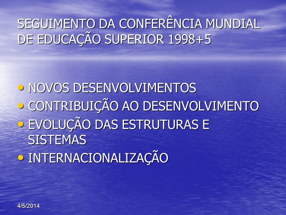 4/5/2014 SEGUIMENTO DA CONFERÊNCIA MUNDIAL DE EDUCAÇÃO SUPERIOR 1998+5 NOVOS DESENVOLVIMENTOS NOVOS DESENVOLVIMENTOS CONTRIBUIÇÃO AO DESENVOLVIMENTO C