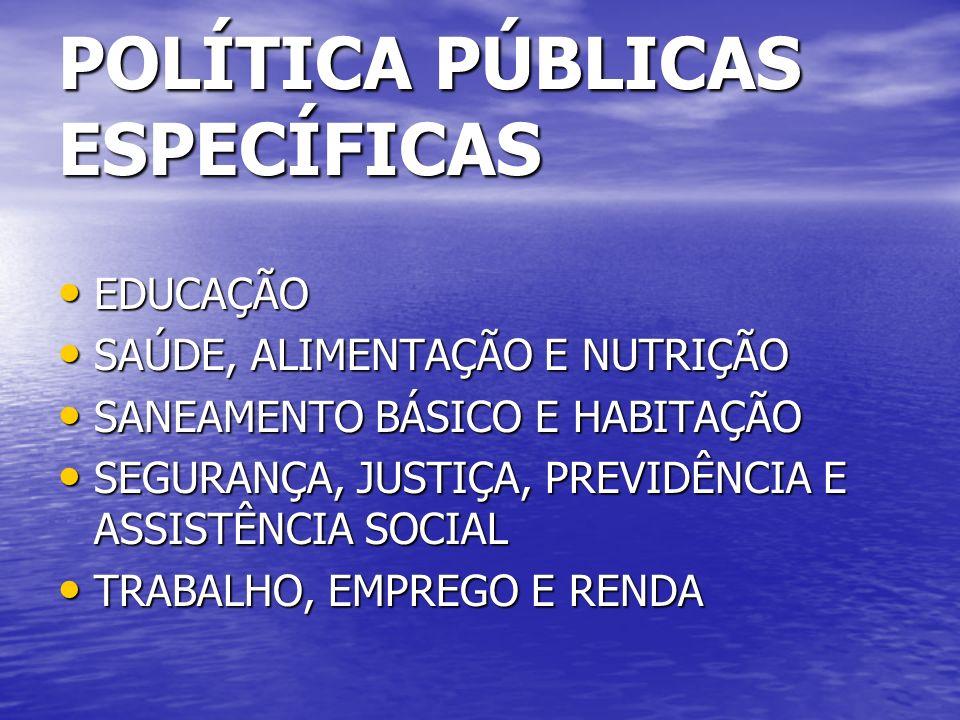 POLÍTICA PÚBLICAS ESPECÍFICAS EDUCAÇÃO EDUCAÇÃO SAÚDE, ALIMENTAÇÃO E NUTRIÇÃO SAÚDE, ALIMENTAÇÃO E NUTRIÇÃO SANEAMENTO BÁSICO E HABITAÇÃO SANEAMENTO B