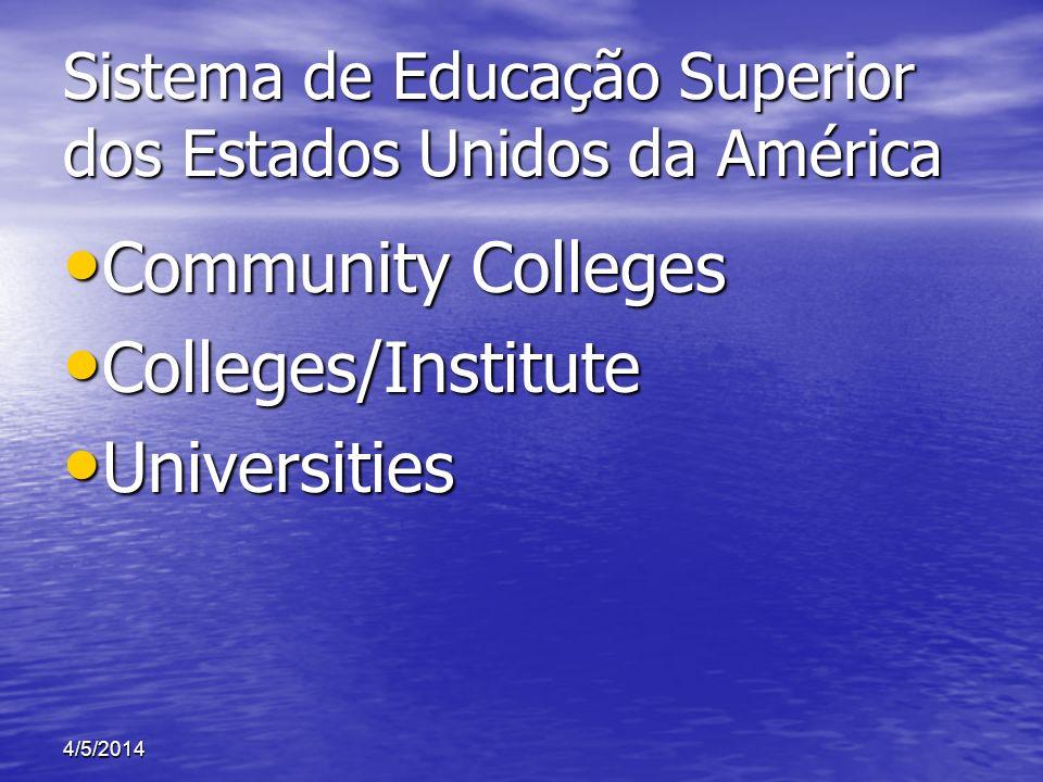 Sistema de Educação Superior dos Estados Unidos da América Community Colleges Community Colleges Colleges/Institute Colleges/Institute Universities Un