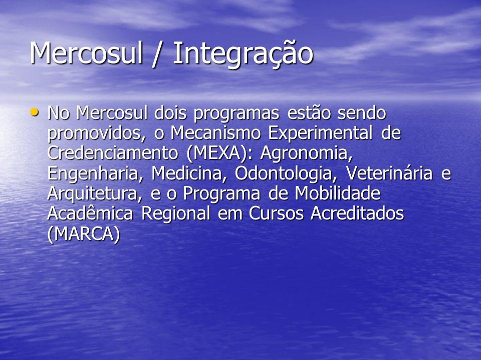 Mercosul / Integração No Mercosul dois programas estão sendo promovidos, o Mecanismo Experimental de Credenciamento (MEXA): Agronomia, Engenharia, Med