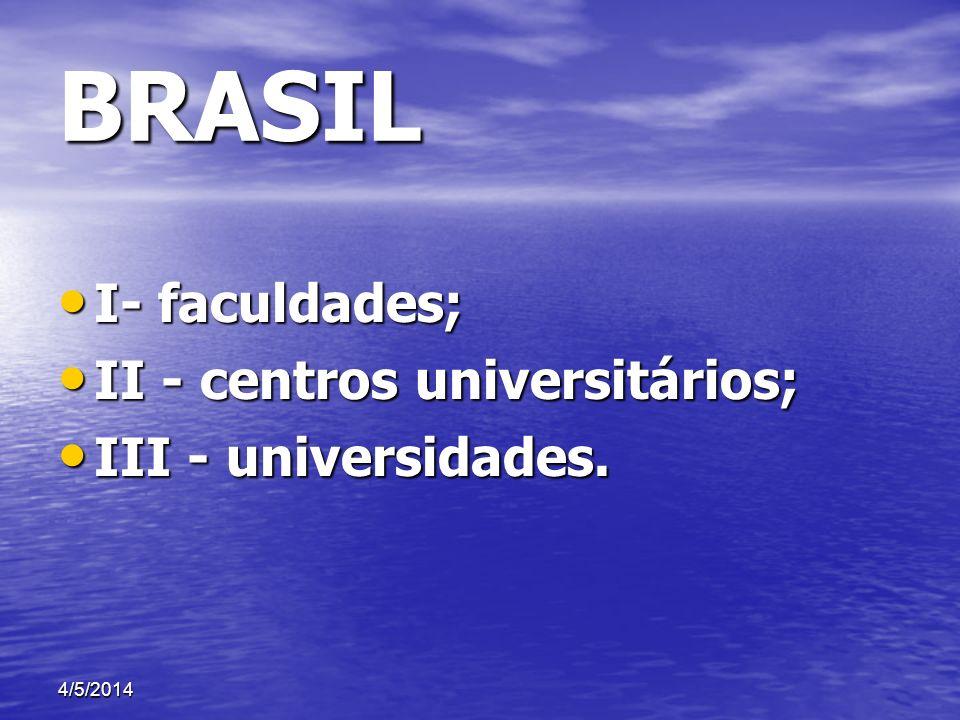 BRASIL I- faculdades; I- faculdades; II - centros universitários; II - centros universitários; III - universidades. III - universidades. 4/5/2014