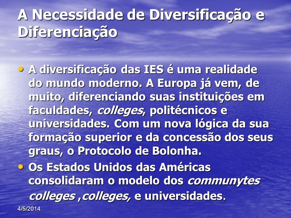 A Necessidade de Diversificação e Diferenciação A diversificação das IES é uma realidade do mundo moderno. A Europa já vem, de muito, diferenciando su