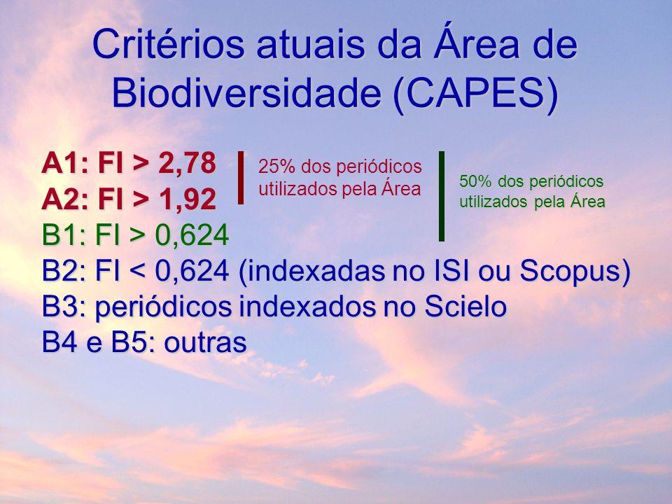 Critérios atuais da Área de Biodiversidade (CAPES) A1: FI > 2,78 A2: FI > 1,92 B1: FI > 0,624 B2: FI 2,78 A2: FI > 1,92 B1: FI > 0,624 B2: FI < 0,624 (indexadas no ISI ou Scopus) B3: periódicos indexados no Scielo B4 e B5: outras 25% dos periódicos utilizados pela Área 50% dos periódicos utilizados pela Área