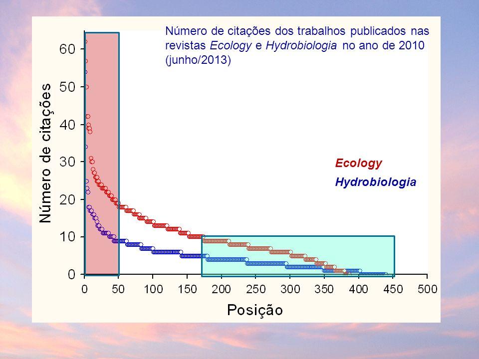Número de citações dos trabalhos publicados nas revistas Ecology e Hydrobiologia no ano de 2010 (junho/2013) Ecology Hydrobiologia