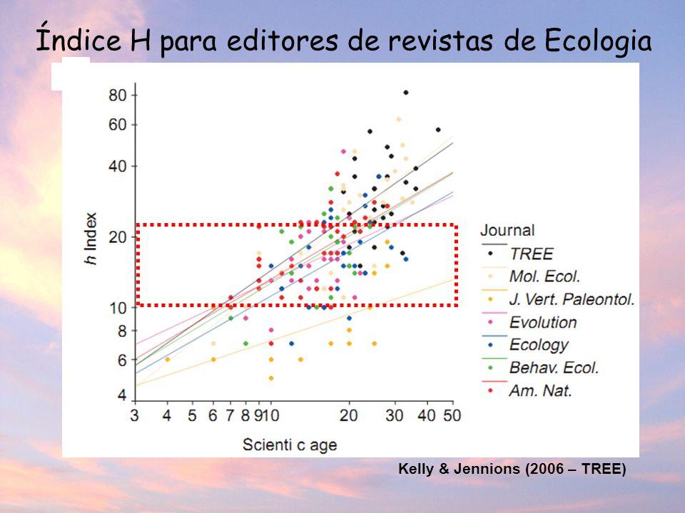 Kelly & Jennions (2006 – TREE) Índice H para editores de revistas de Ecologia